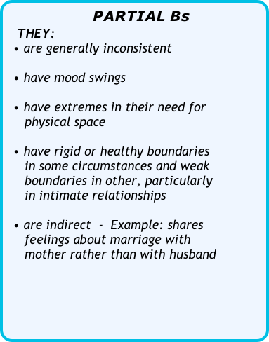 healthy physical boundaries in dating Boundaries in dating: how healthy choices grow healthy relationships dating can be fun, but it's not easy meeting people is just one concern.